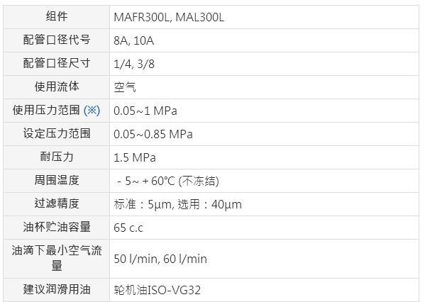 Mindman三联件MACP300L系列