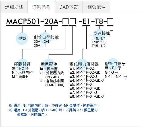 Mindman减压阀MACP501系列