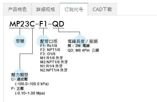 Mindman数字压力表MP23系列